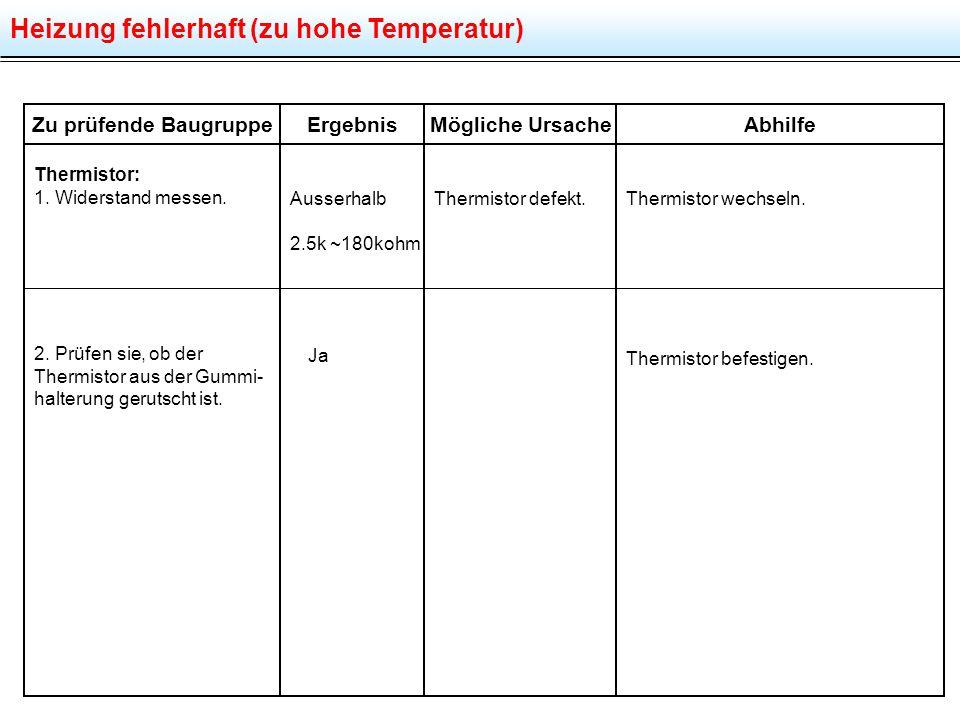 Heizung fehlerhaft (zu hohe Temperatur)