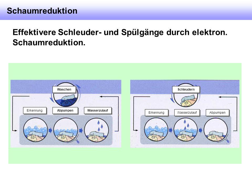 Effektivere Schleuder- und Spülgänge durch elektron. Schaumreduktion.