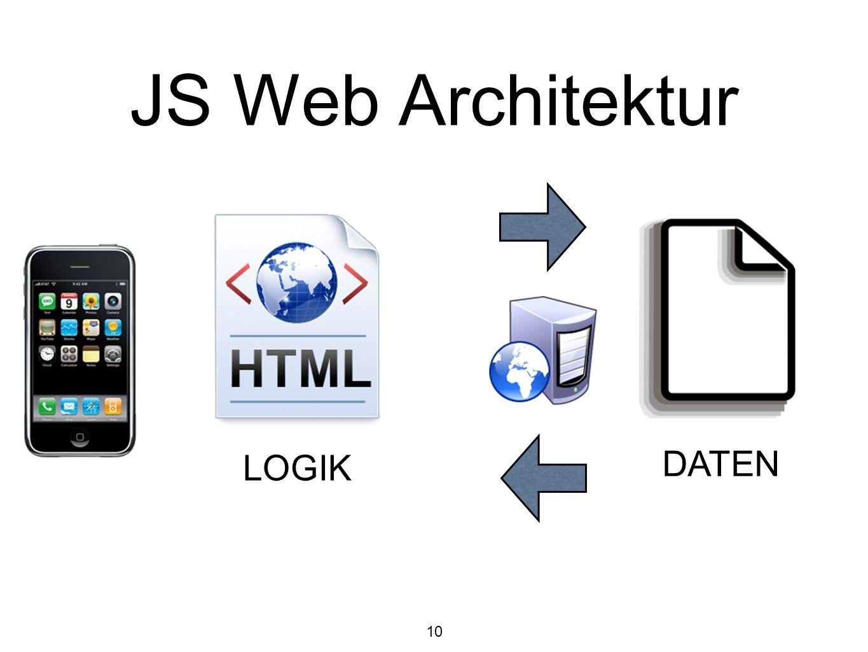 JS Web Architektur LOGIK DATEN