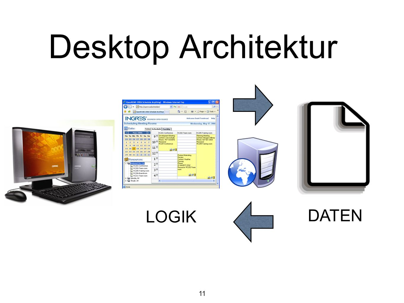Desktop Architektur LOGIK DATEN
