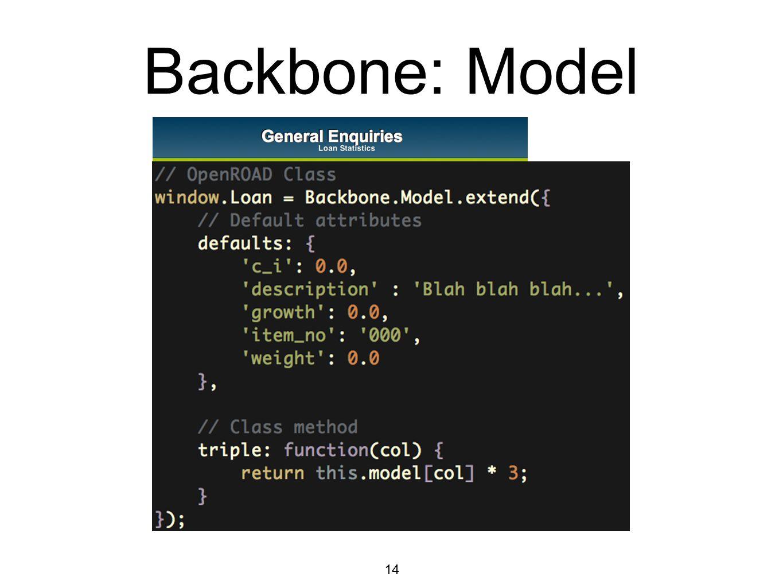 Backbone: Model