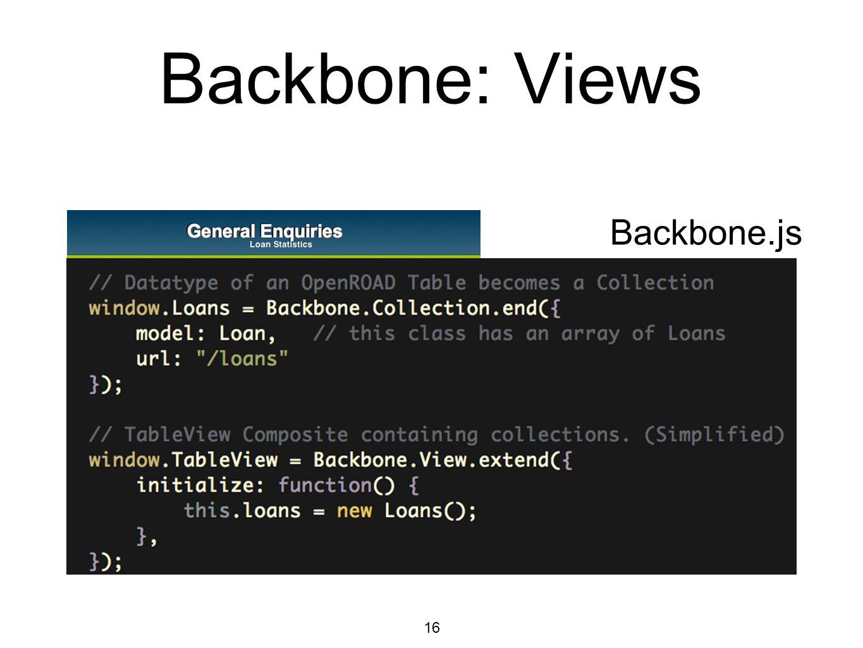 Backbone: Views Backbone.js