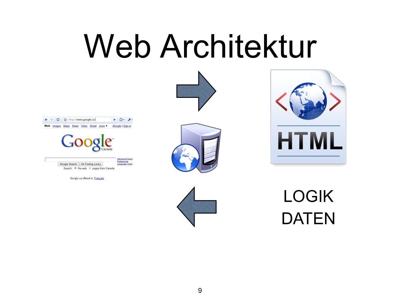 Web Architektur DATEN LOGIK