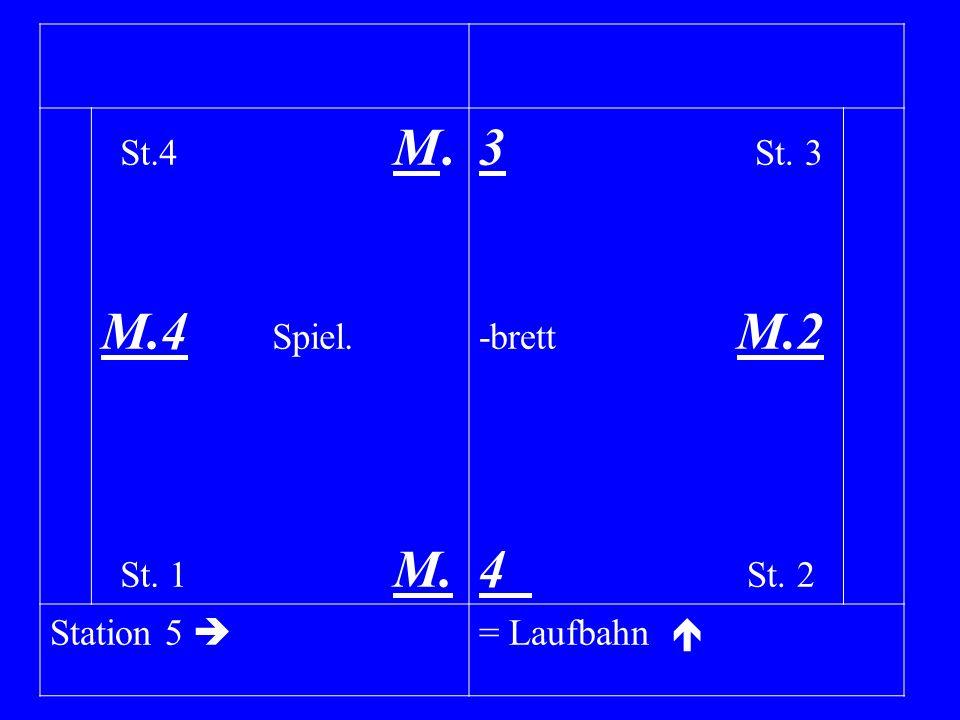 3 St. 3 M.4 Spiel. 4 St. 2 St.4 M. St. 1 M. -brett M.2 Station 5 