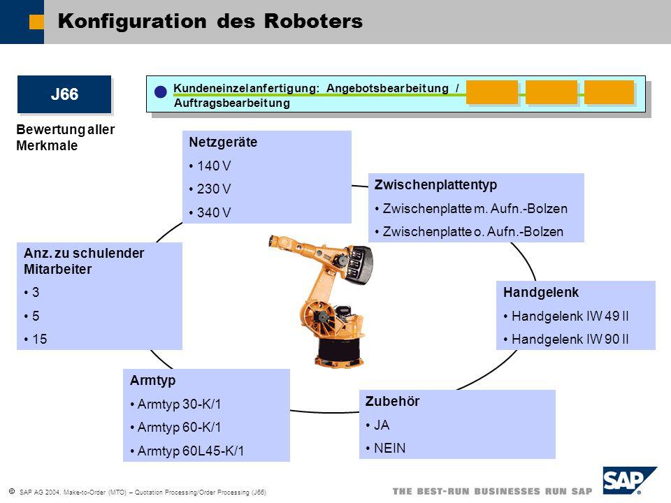 Konfiguration des Roboters