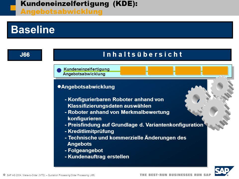Kundeneinzelfertigung (KDE): Angebotsabwicklung