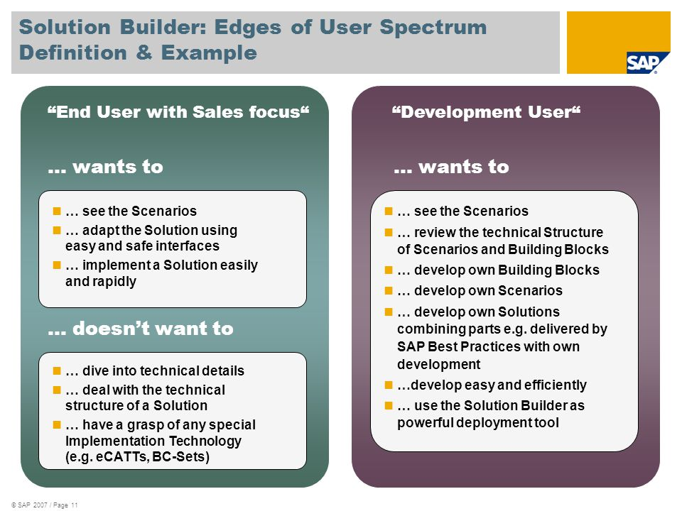 Solution Builder: Edges of User Spectrum Definition & Example