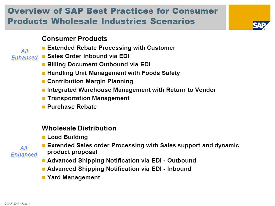 Overview of SAP Best Practices for Consumer Products Wholesale Industries Scenarios