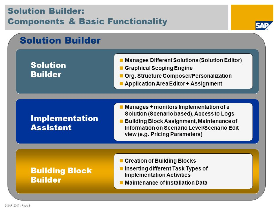 Solution Builder: Components & Basic Functionality
