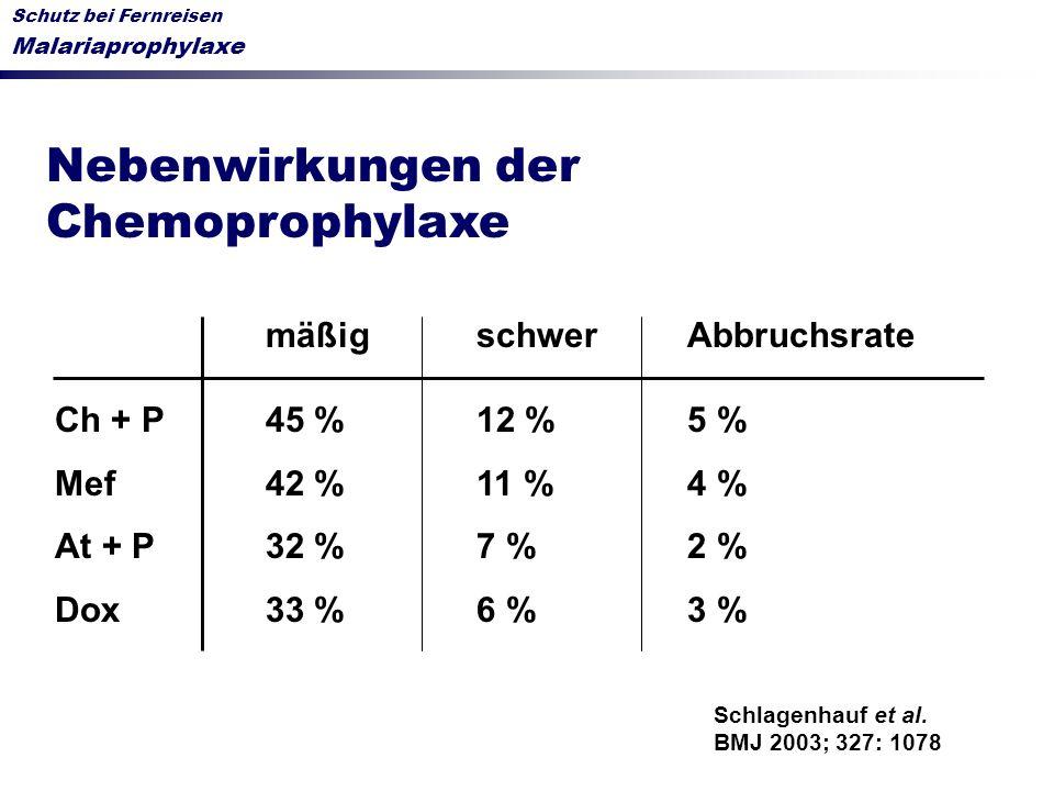 Nebenwirkungen der Chemoprophylaxe