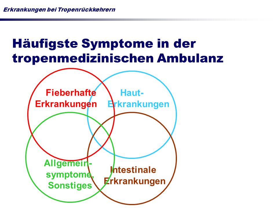Häufigste Symptome in der tropenmedizinischen Ambulanz