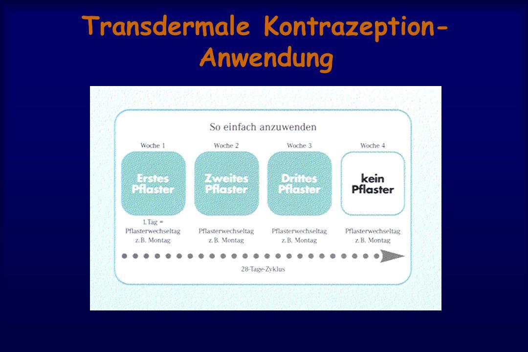 Transdermale Kontrazeption-Anwendung