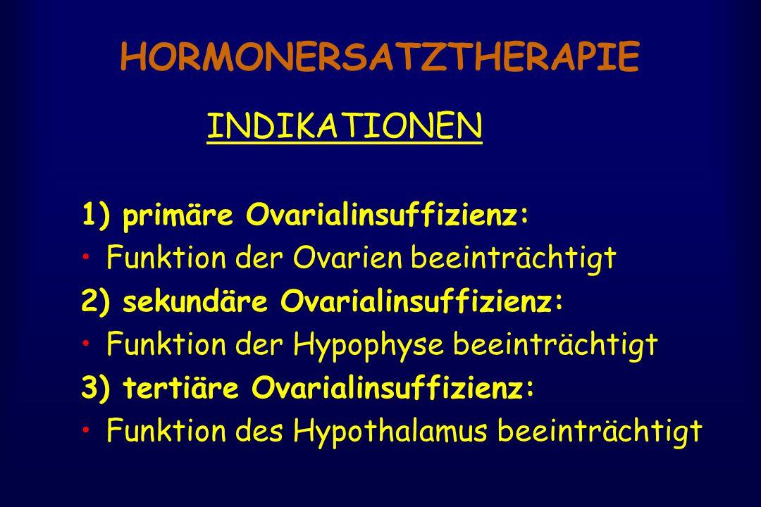 HORMONERSATZTHERAPIE