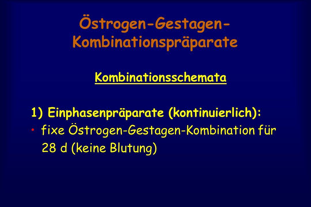 Östrogen-Gestagen- Kombinationspräparate