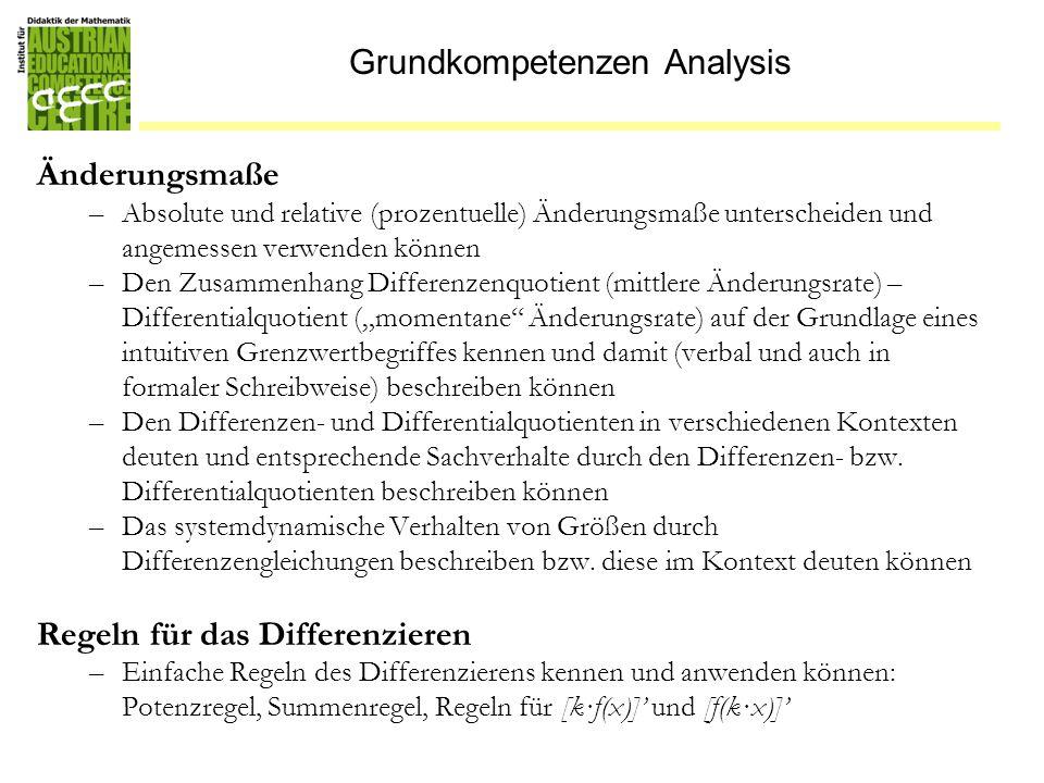 Grundkompetenzen Analysis