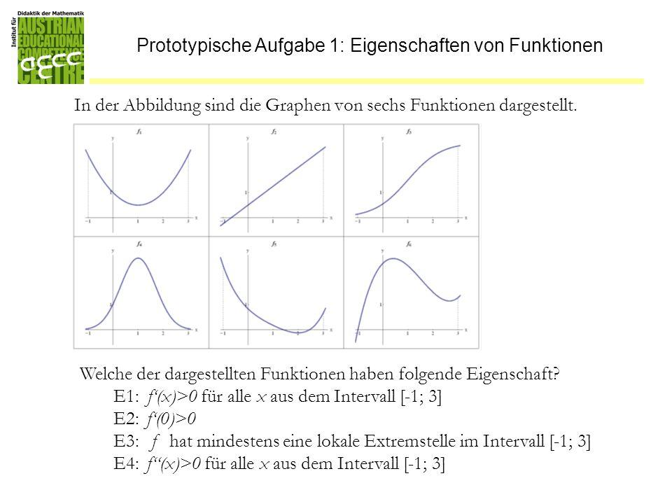 Prototypische Aufgabe 1: Eigenschaften von Funktionen