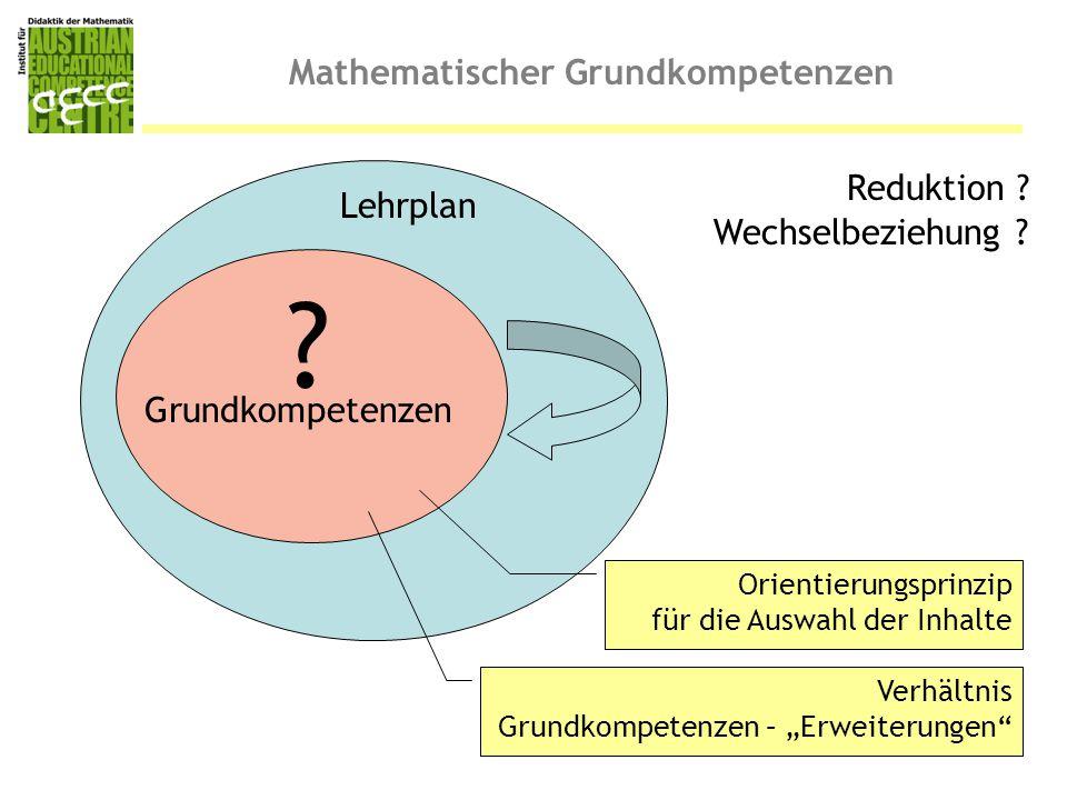 Mathematischer Grundkompetenzen