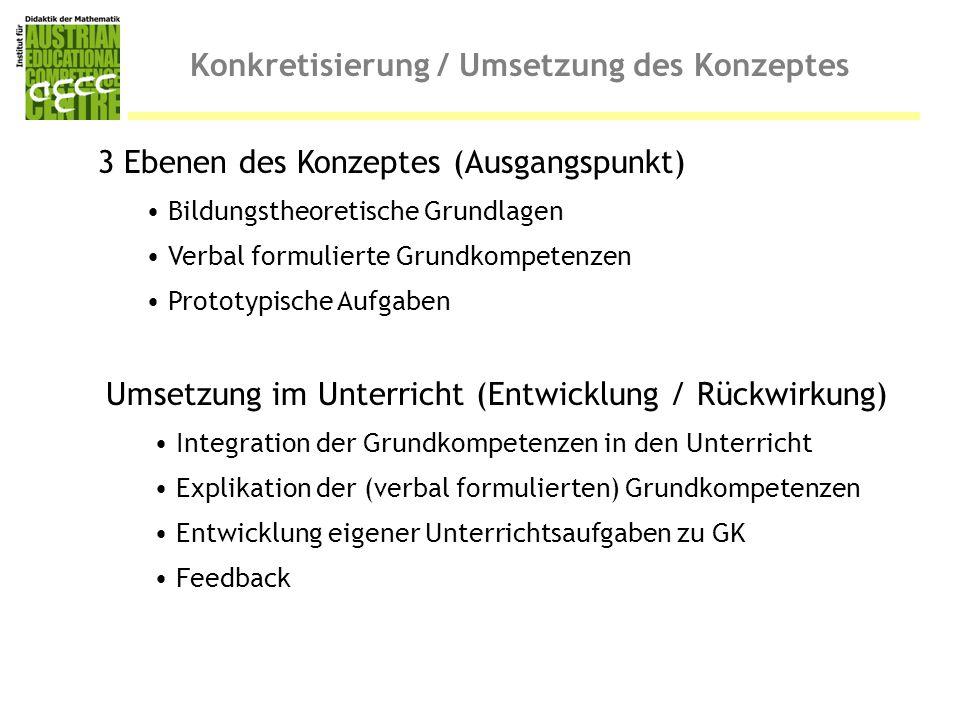 Konkretisierung / Umsetzung des Konzeptes