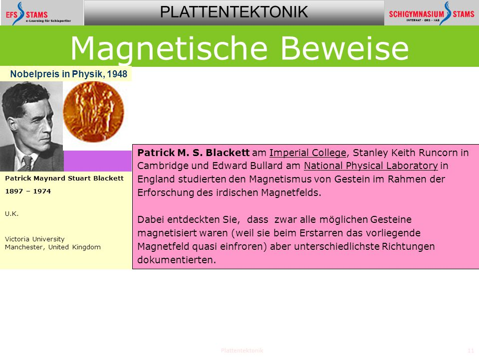 Magnetische Beweise Nobelpreis in Physik, 1948