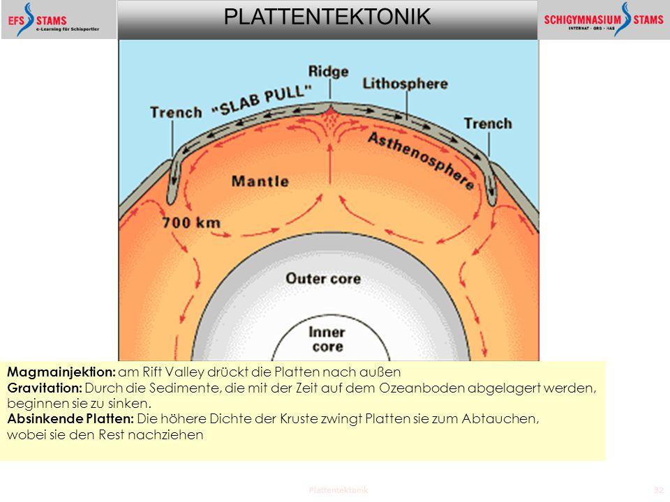Magmainjektion: am Rift Valley drückt die Platten nach außen