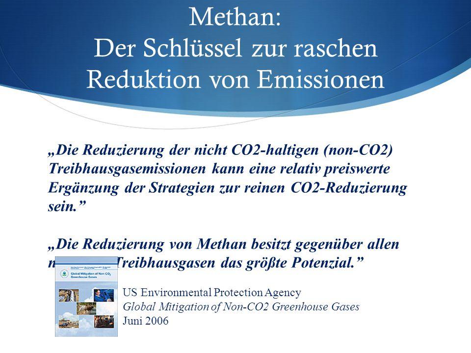 Methan: Der Schlüssel zur raschen Reduktion von Emissionen