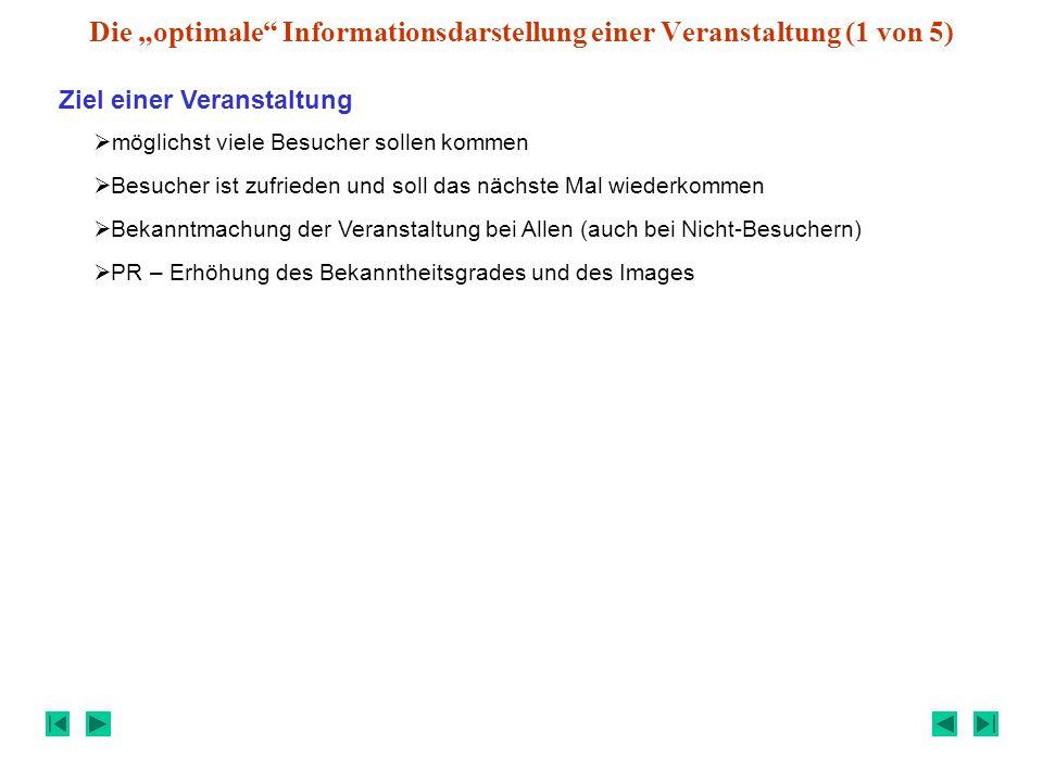 """Die """"optimale Informationsdarstellung einer Veranstaltung (1 von 5)"""