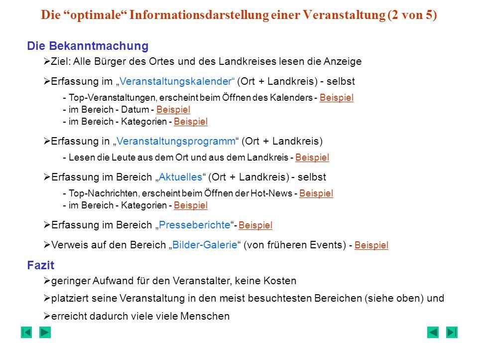 Die optimale Informationsdarstellung einer Veranstaltung (2 von 5)
