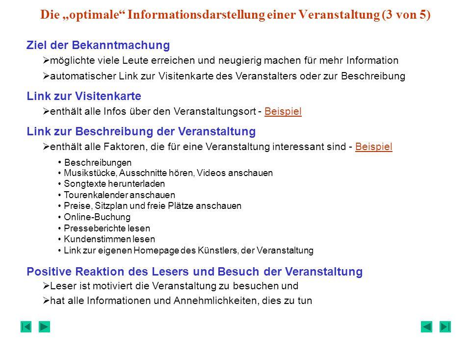 """Die """"optimale Informationsdarstellung einer Veranstaltung (3 von 5)"""