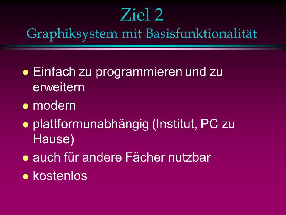 Ziel 2 Graphiksystem mit Basisfunktionalität
