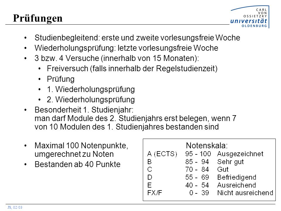 Prüfungen Studienbegleitend: erste und zweite vorlesungsfreie Woche