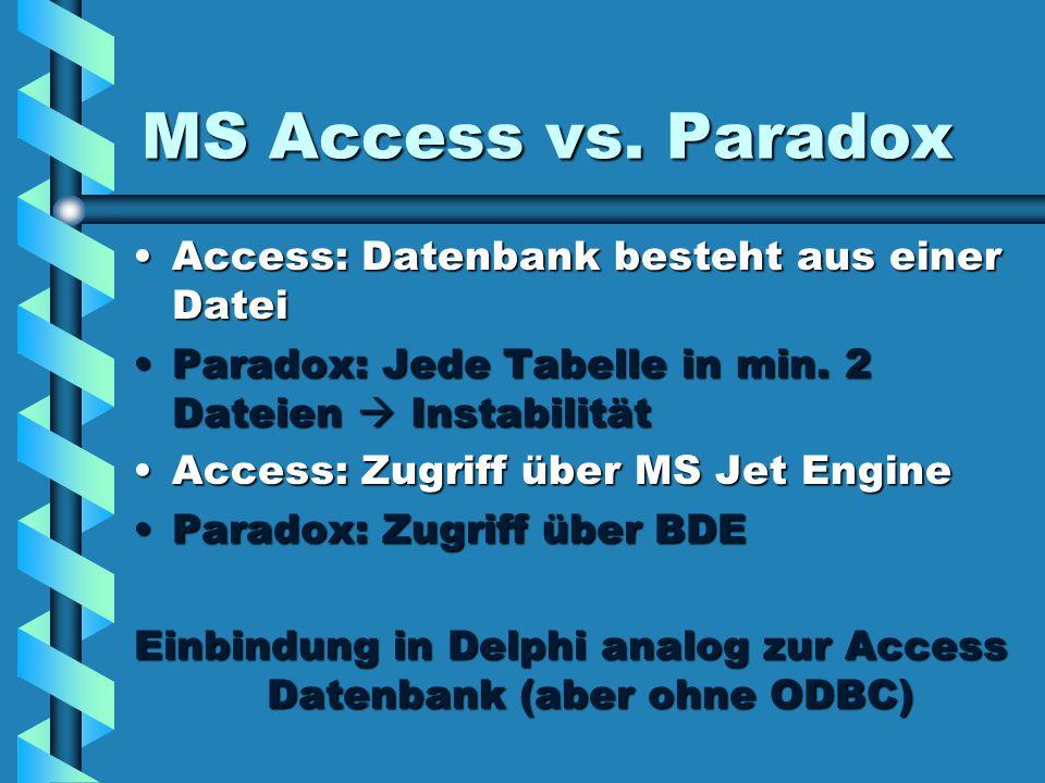 Einbindung in Delphi analog zur Access Datenbank (aber ohne ODBC)