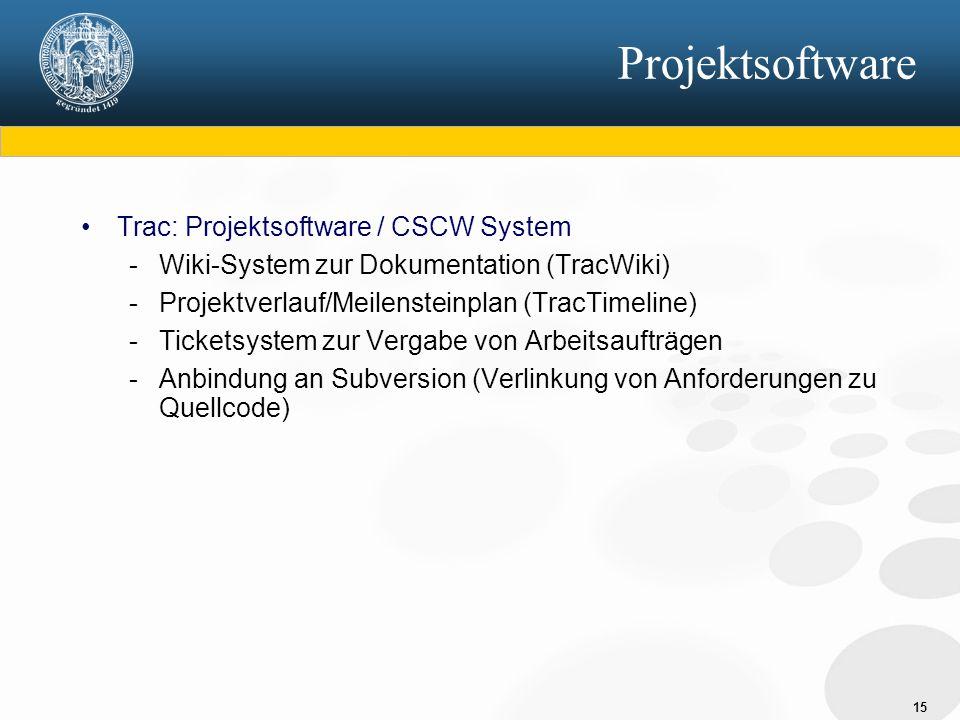 Projektsoftware Trac: Projektsoftware / CSCW System