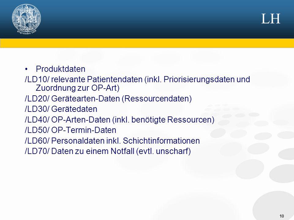 LH Produktdaten. /LD10/ relevante Patientendaten (inkl. Priorisierungsdaten und Zuordnung zur OP-Art)