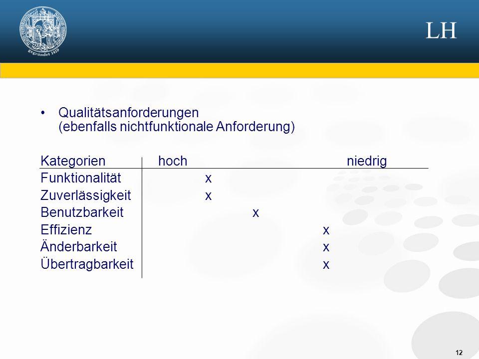 LH Qualitätsanforderungen (ebenfalls nichtfunktionale Anforderung)