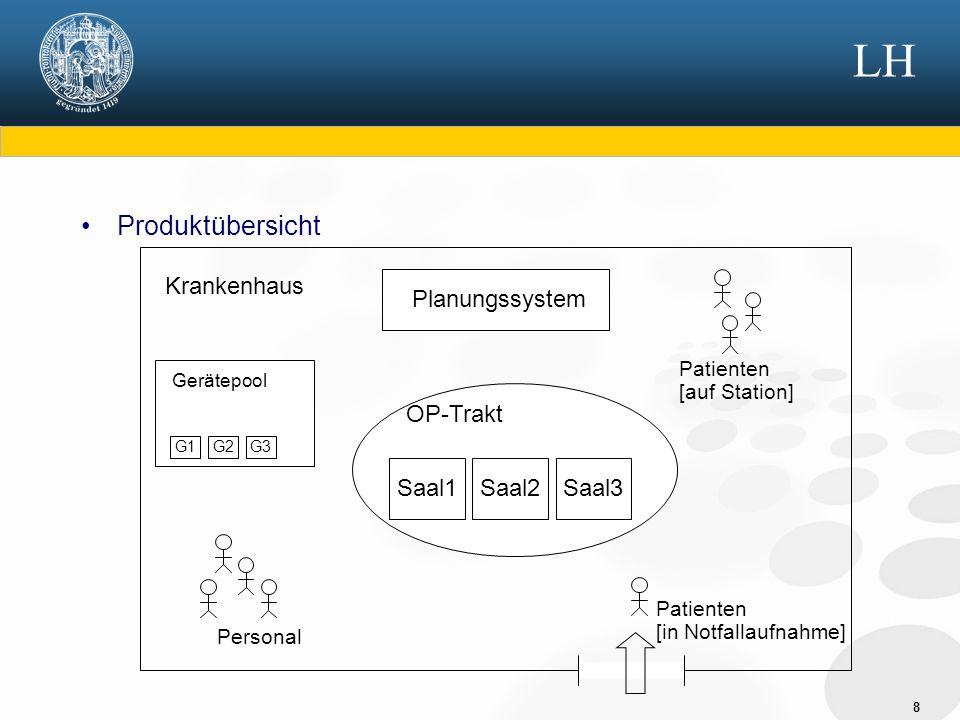 LH Produktübersicht Krankenhaus Planungssystem OP-Trakt Saal1 Saal2