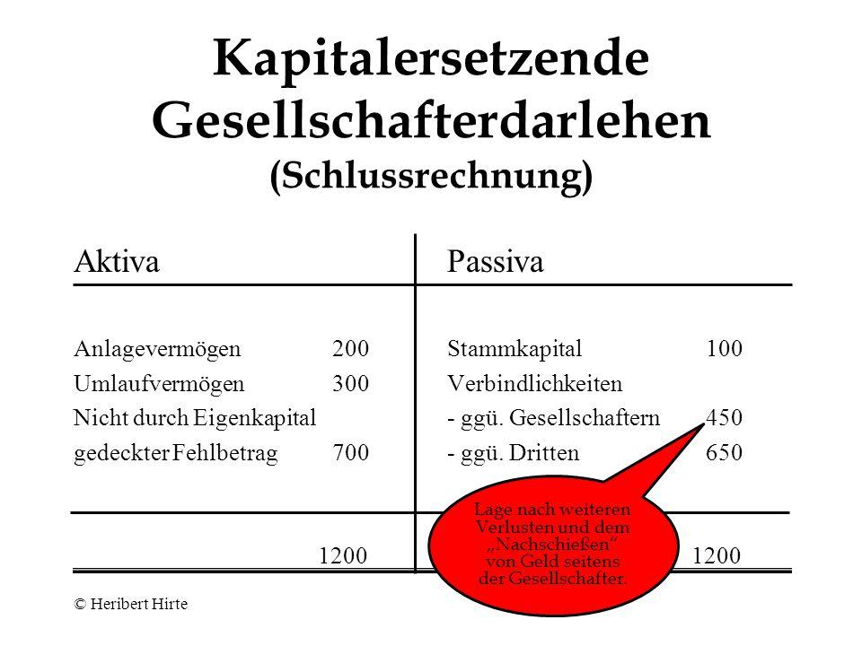 Kapitalersetzende Gesellschafterdarlehen (Schlussrechnung)