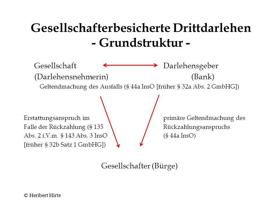 Gesellschafterbesicherte Drittdarlehen - Grundstruktur -