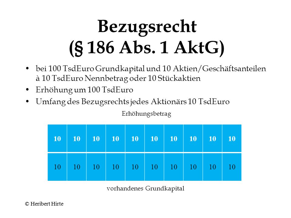 Bezugsrecht (§ 186 Abs. 1 AktG)