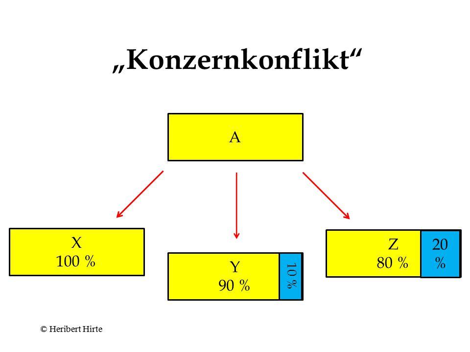 """Konzernkonflikt A X 100 % Z 80 % 20 % Y 90 % 10 % © Heribert Hirte"