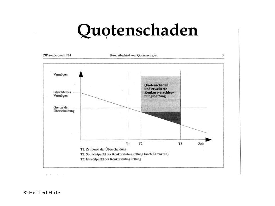 Quotenschaden © Heribert Hirte