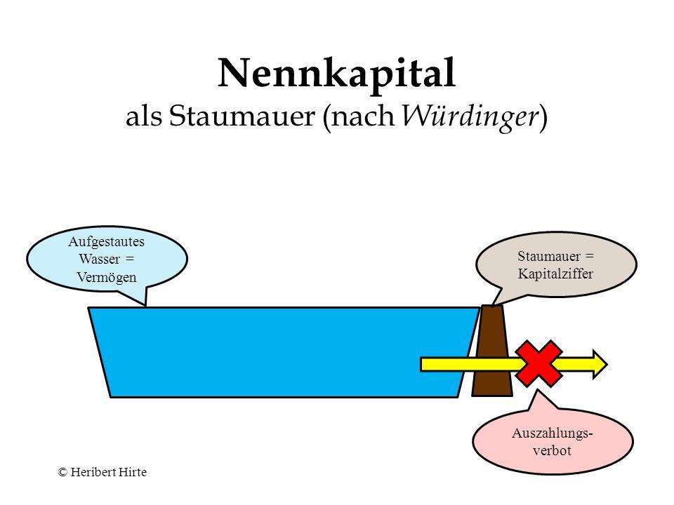 Nennkapital als Staumauer (nach Würdinger)