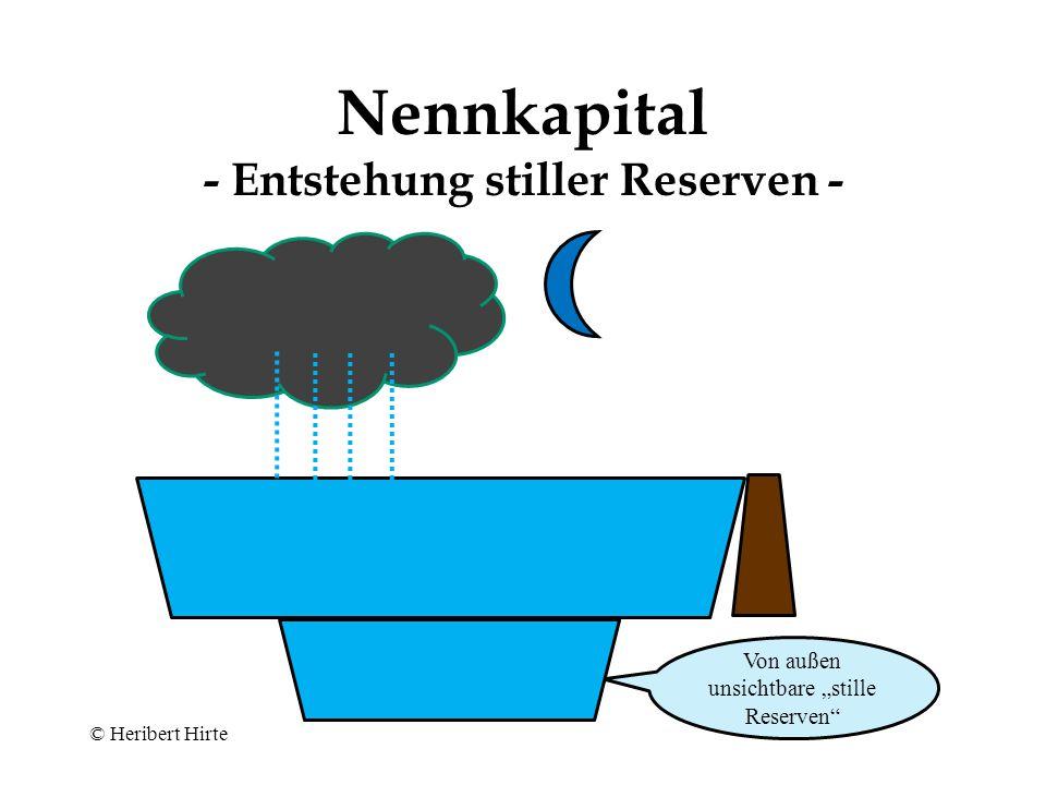 Nennkapital - Entstehung stiller Reserven -