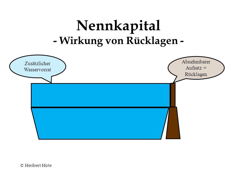 Nennkapital - Wirkung von Rücklagen -