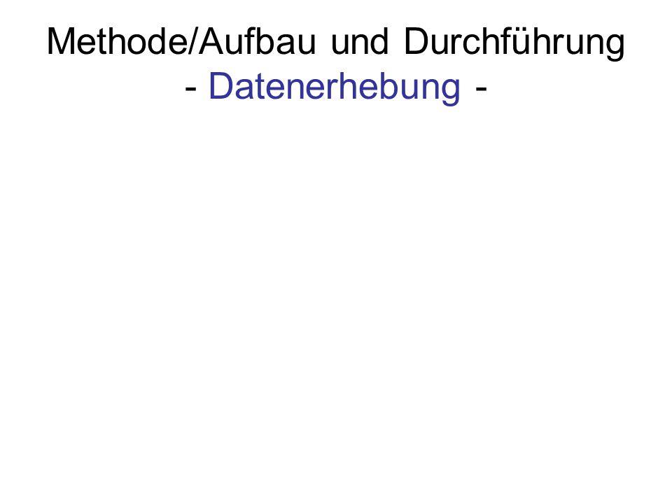 Methode/Aufbau und Durchführung - Datenerhebung -