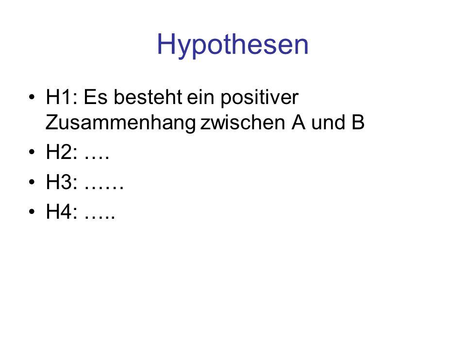Hypothesen H1: Es besteht ein positiver Zusammenhang zwischen A und B