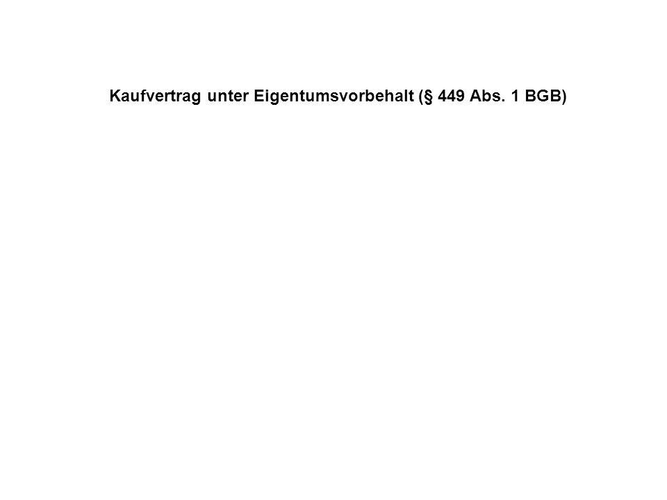 Kaufvertrag unter Eigentumsvorbehalt (§ 449 Abs. 1 BGB)