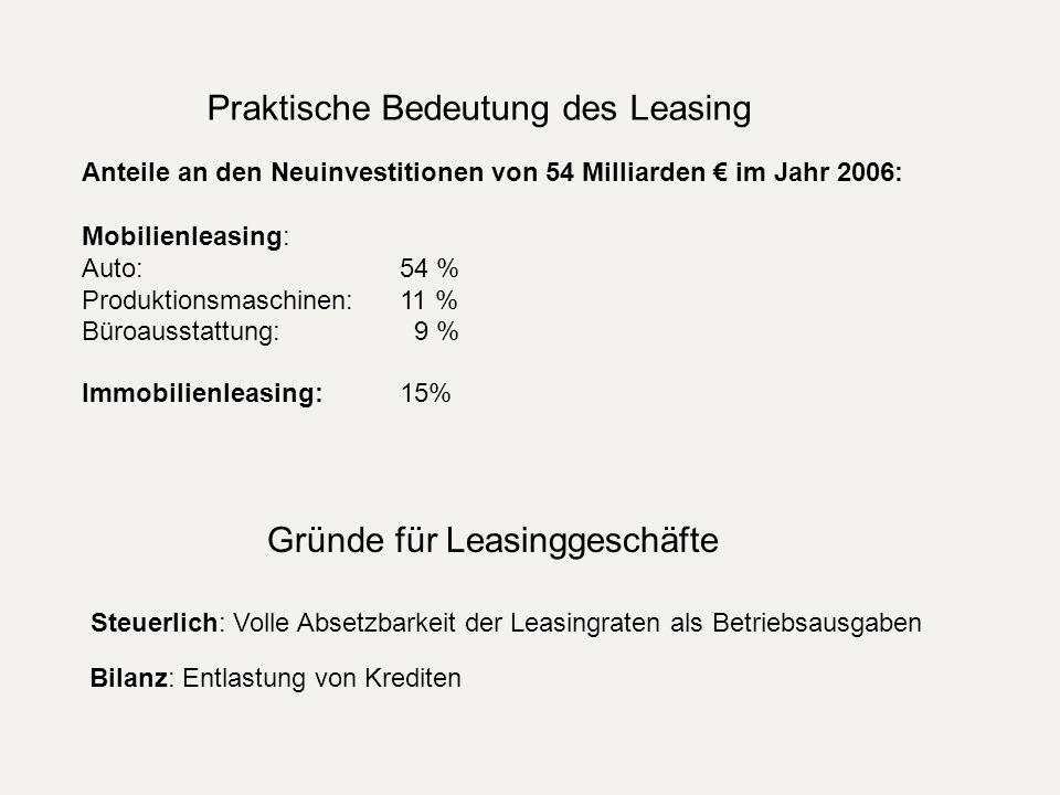 Praktische Bedeutung des Leasing