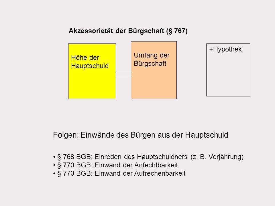 Folgen: Einwände des Bürgen aus der Hauptschuld