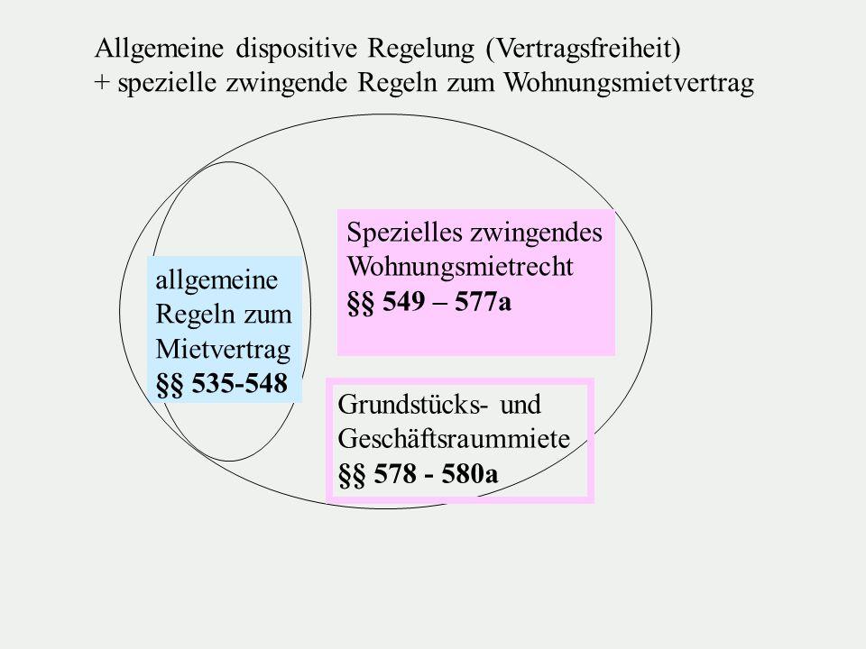 Allgemeine dispositive Regelung (Vertragsfreiheit)