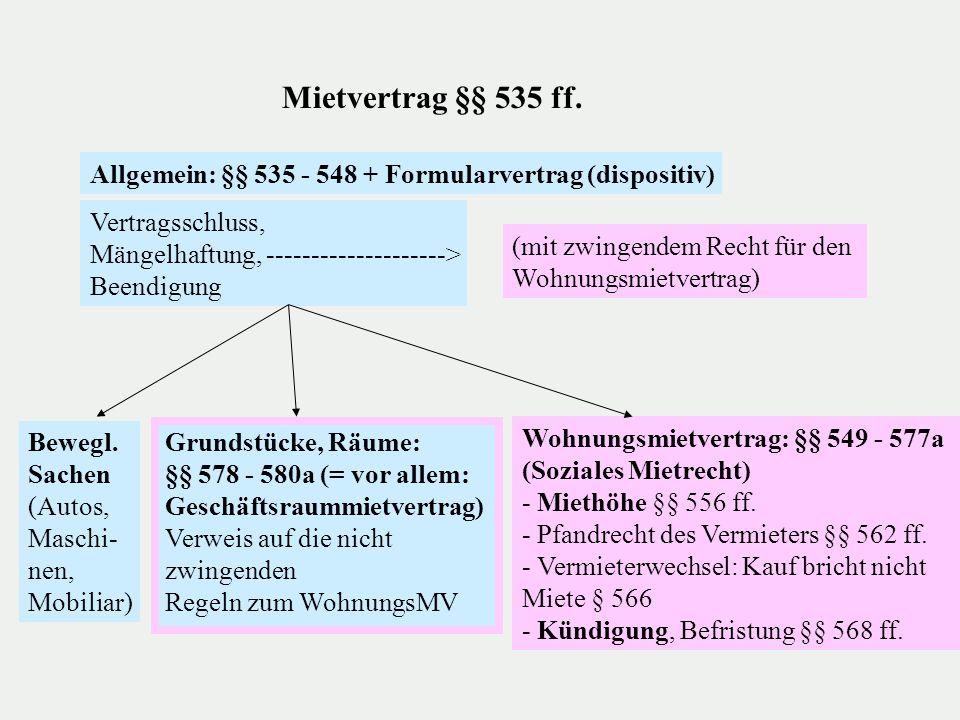 Mietvertrag §§ 535 ff. Allgemein: §§ 535 - 548 + Formularvertrag (dispositiv) Vertragsschluss, Mängelhaftung, -------------------->